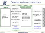 detector systems connections