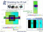 shielding the ir hall