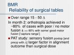 bmr reliability of surgical tables