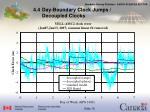 4 4 day boundary clock jumps decoupled clocks