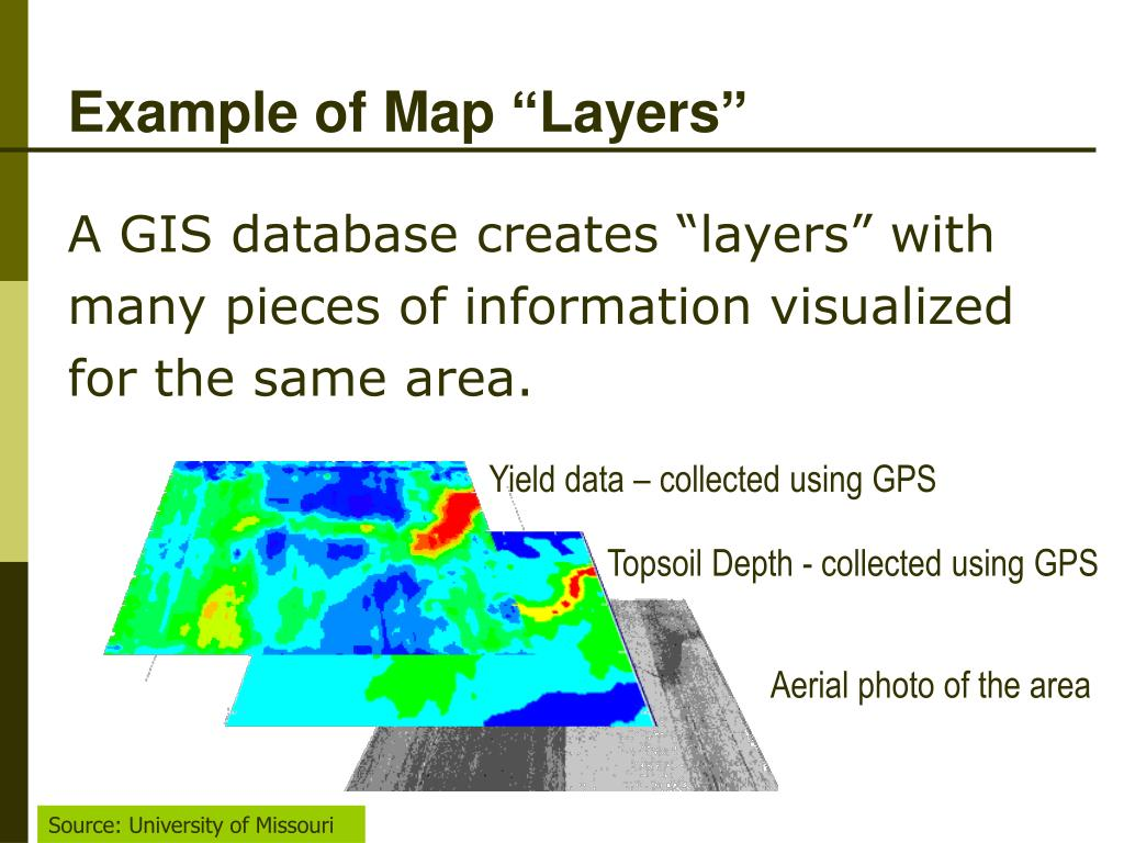"""Example of Map """"Layers"""""""