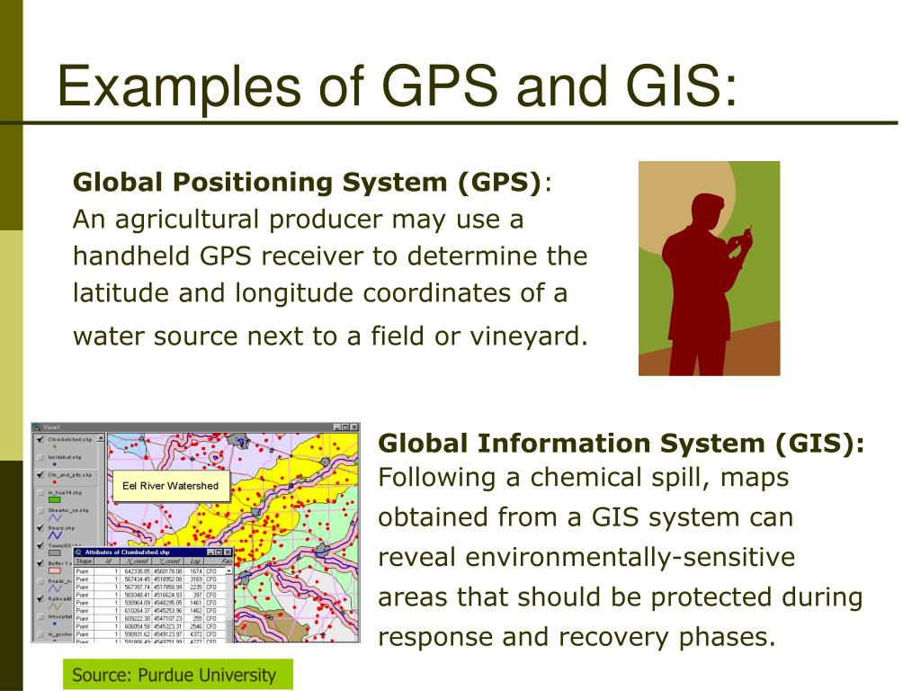 Examples of GPS and GIS: