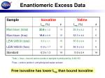 enantiomeric excess data