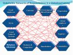 stakeholder networks of responsibilities in a globalized setting