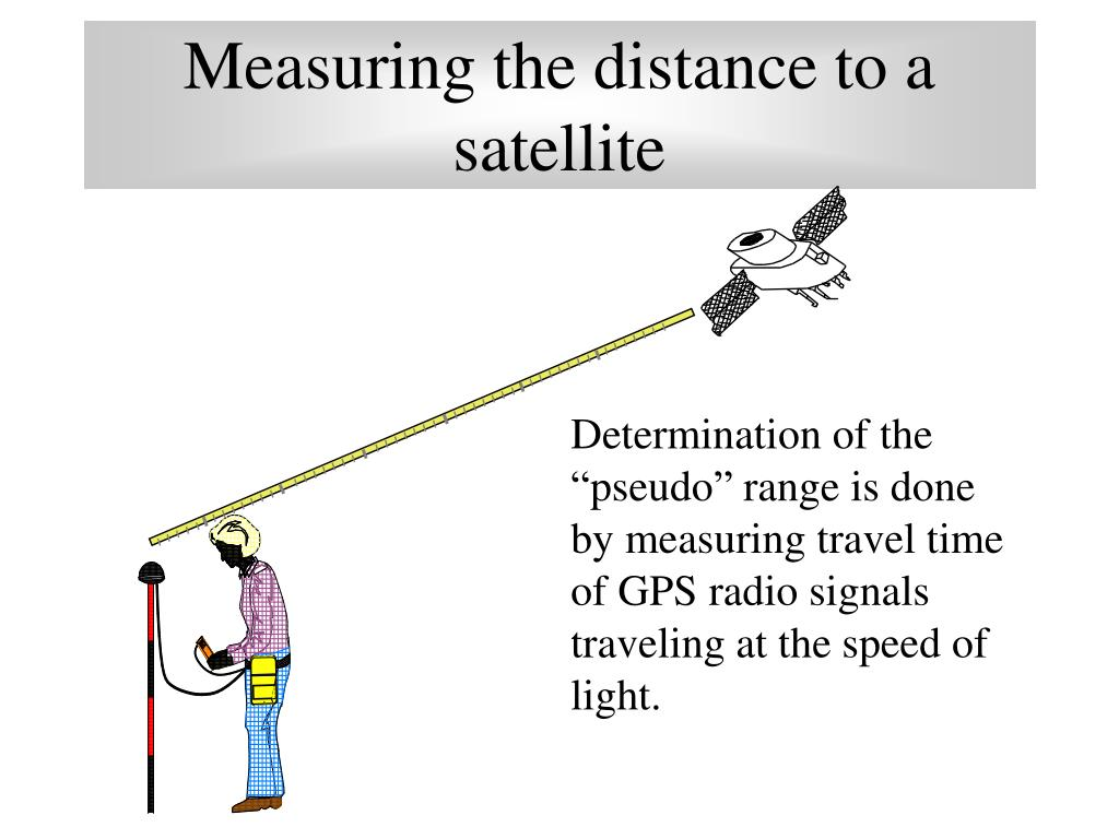 Measuring the distance to a satellite