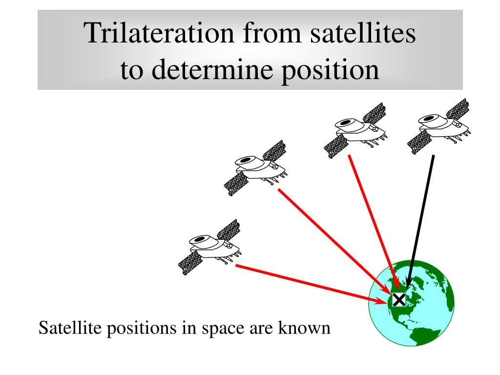 Trilateration from satellites