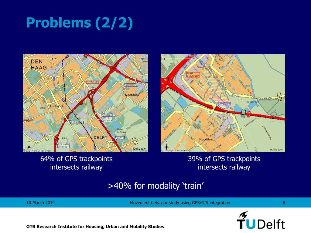 64% of GPS trackpoints intersects railway