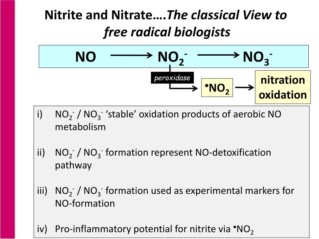 Nitrite and Nitrate….