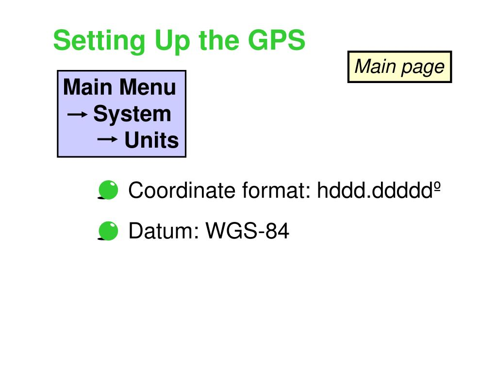 Setting Up the GPS