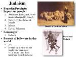 judaism8