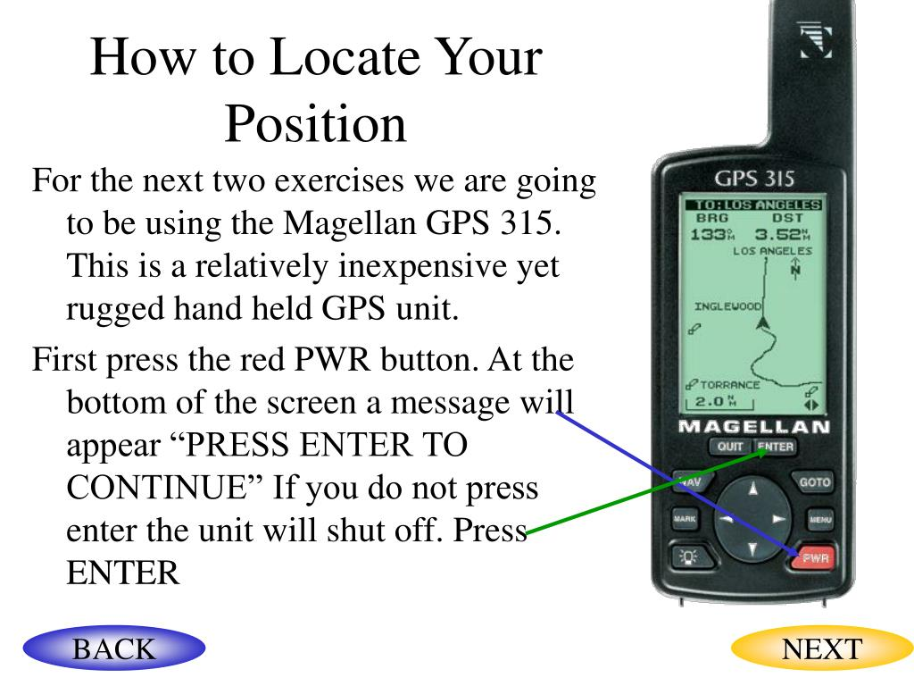 How to Locate Your Position