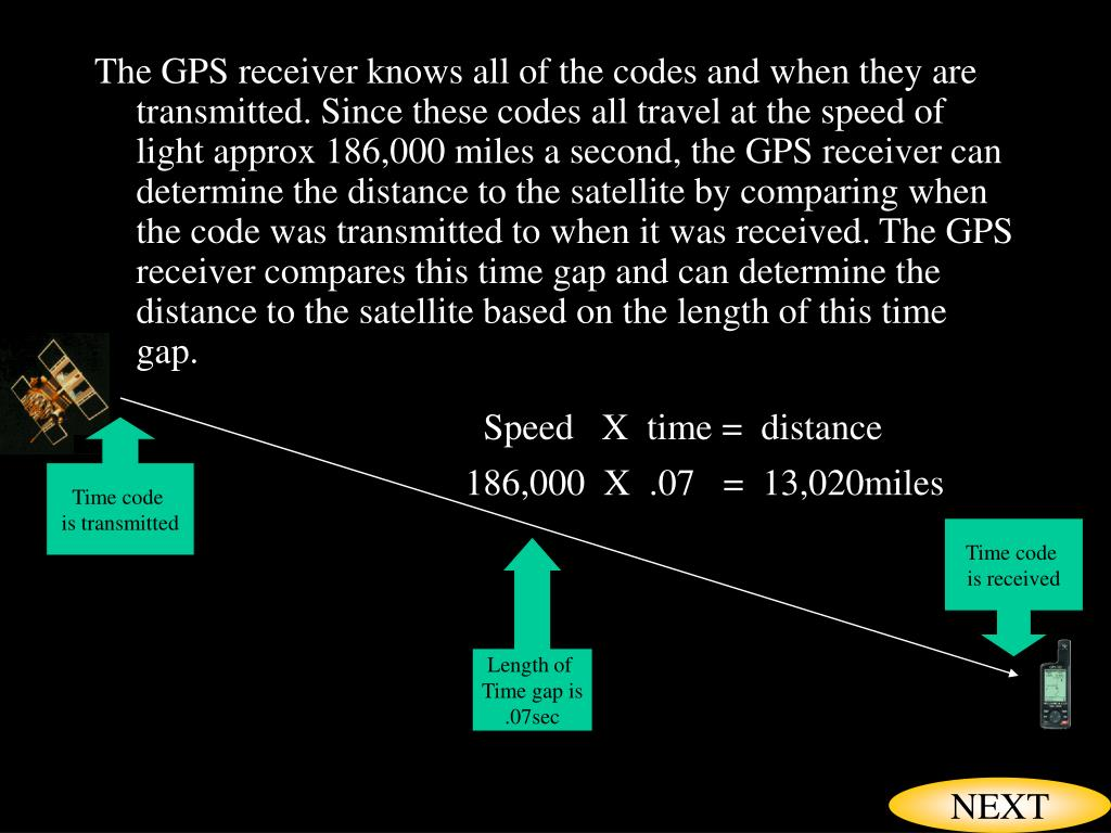 The GPS receiver knows all of the codes and when they are transmitted. Since these codes all travel at the speed of light approx 186,000 miles a second, the GPS receiver can determine the distance to the satellite by comparing when the code was transmitted to when it was received. The GPS receiver compares this time gap and can determine the distance to the satellite based on the length of this time gap.