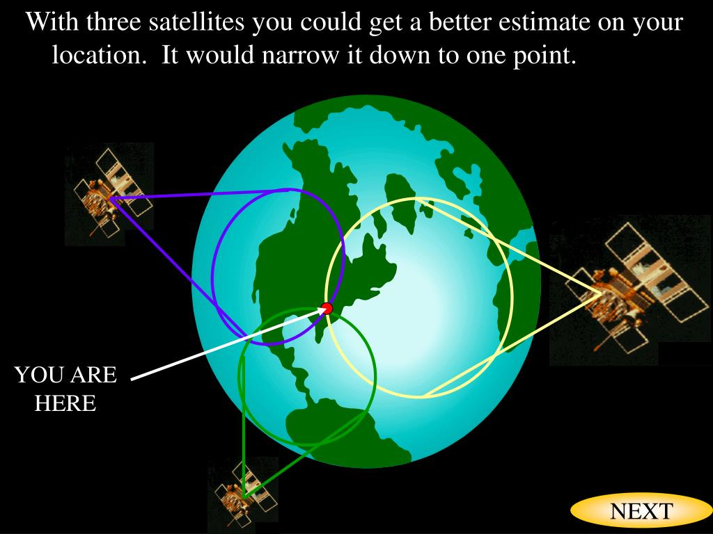 With three satellites you could get a better estimate on your location.  It would narrow it down to one point.