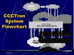 ccctran system flowchart