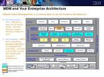 mdm and your enterprise architecture
