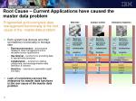 root cause current applications have caused the master data problem