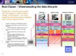 root cause understanding the data lifecycle22