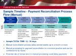 sample timeline payment reconciliation process flow manual
