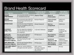 brand health scorecard