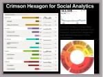 crimson hexagon for social analytics