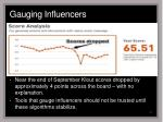 gauging influencers