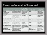 revenue generation scorecard