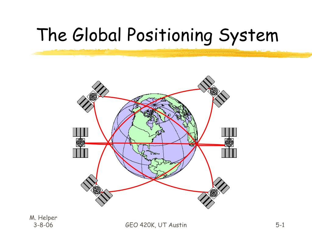 a research on the global positioning system or gps The global positioning system (gps) is currently the only fully functional global navigation satellite system (gnss) twenty-four gps satellites currently orbit earth and transmit signals to gps receivers, which determine the location, direction, and speed of.