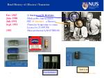 brief history of electric transistor