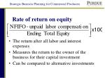rate of return on equity