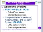 approved accountability methods