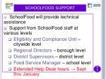 schoolfood support