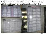 daily performance boards have also been put up with incentive pay for employees based on this