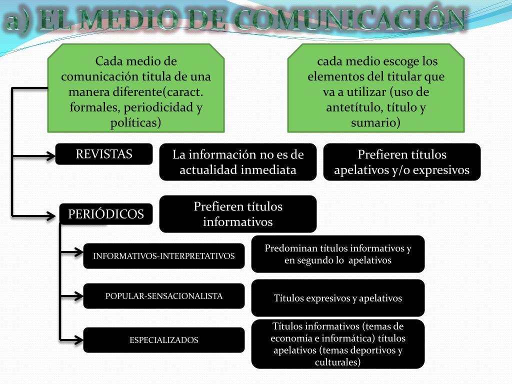 a) EL MEDIO DE COMUNICACIÓN