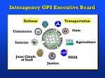 interagency gps executive board