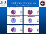 radiotherapy chemotherapy and pre op pain