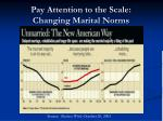 pay attention to the scale changing marital norms