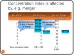 concentration index is affected by e g merger21