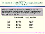 exhibit 4 12 the impact of equal pay raise percentage amounts for distinct salaries