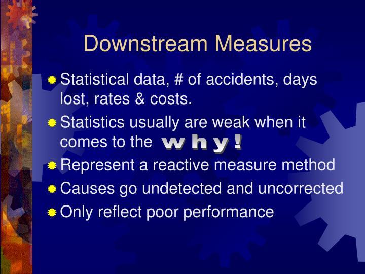 Downstream measures