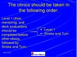 the clinics should be taken in the following order