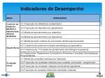 indicadores de desempenho41
