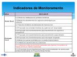 indicadores de monitoramento43