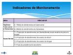 indicadores de monitoramento44