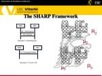the sharp framework15