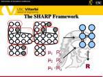 the sharp framework21