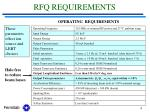 rfq requirements
