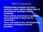 rav s concerns