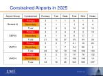constrained airports in 2025