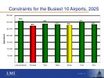 constraints for the busiest 10 airports 2025