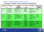 subtask 5 analyze airportal environmental constraints variable fidelity terminal area modeling